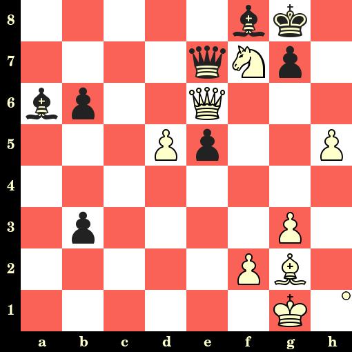Les Blancs jouent et matent en 4 coups - Xiangzhi Bu vs Alexander Riazantsev, Douglas, 2019