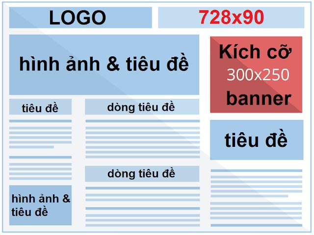 300x250 CÁC KÍCH THƯỚC ĐẶT QUẢNG CÁO BANNER & ADSENSE TRÊN CÁC TẠP CHÍ BLOG/WEBSITE