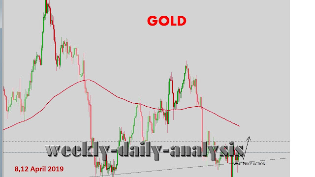 http://www.weekly-daily-analysis.co/2019/04/technical-analysis-usdcad-912-april-2019.html