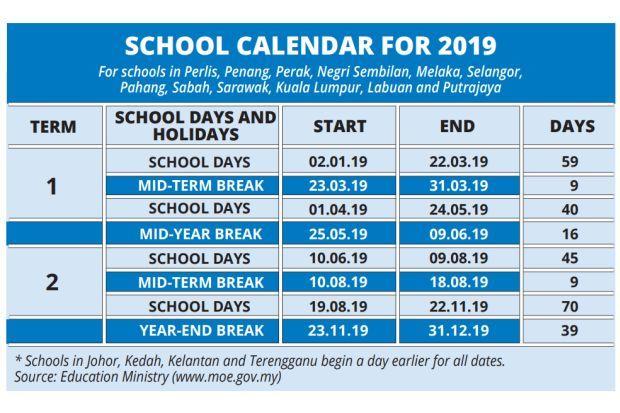 Kalendar Cuti Sekolah Malaysia 2019 School Holiday Calendar