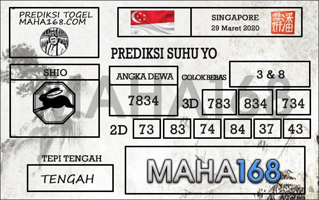 Prediksi Togel Singapura Minggu 29 Maret 2020 - Prediksi Suhu Yo