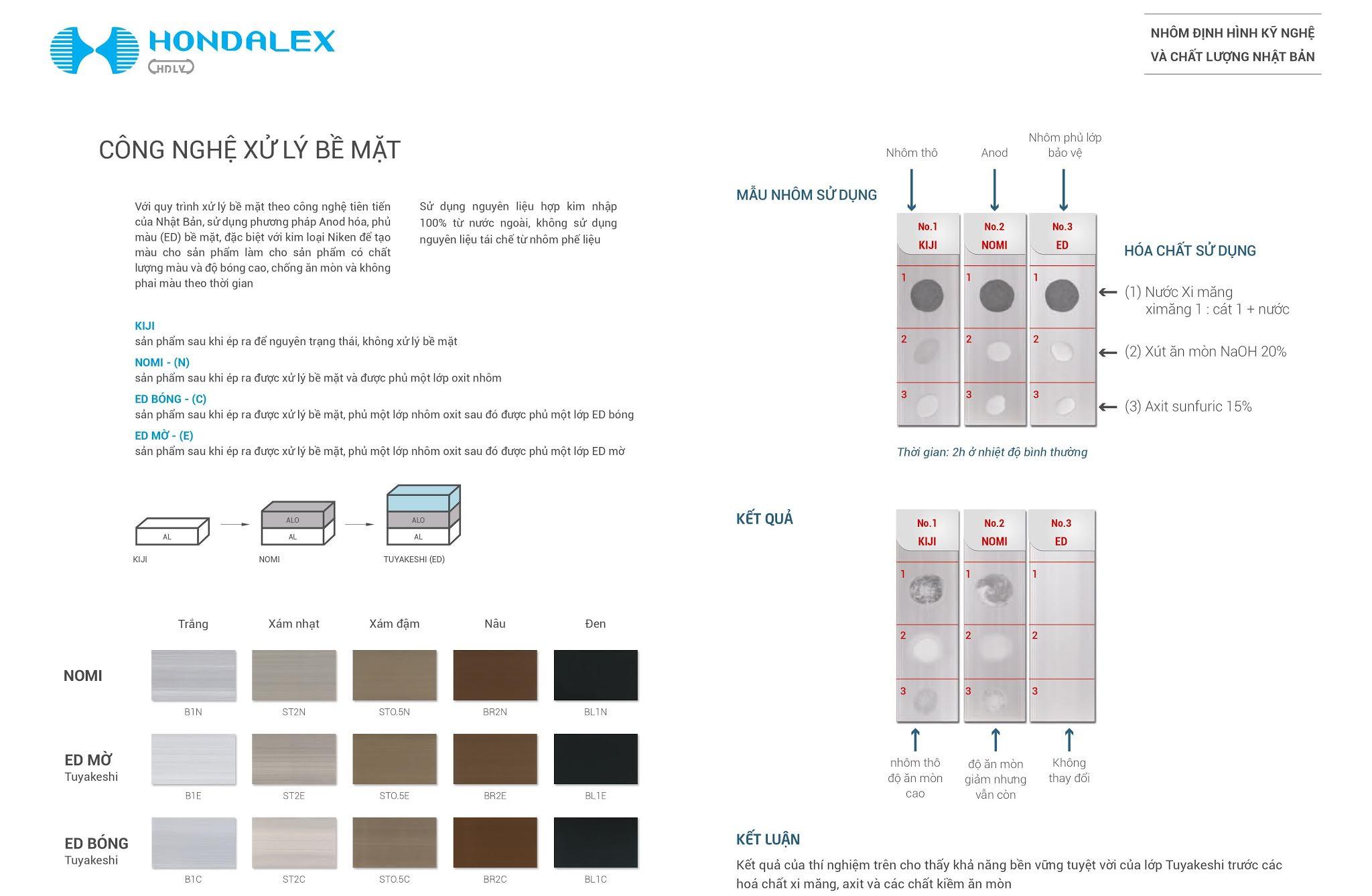 Bảng màu nhôm Hondalex