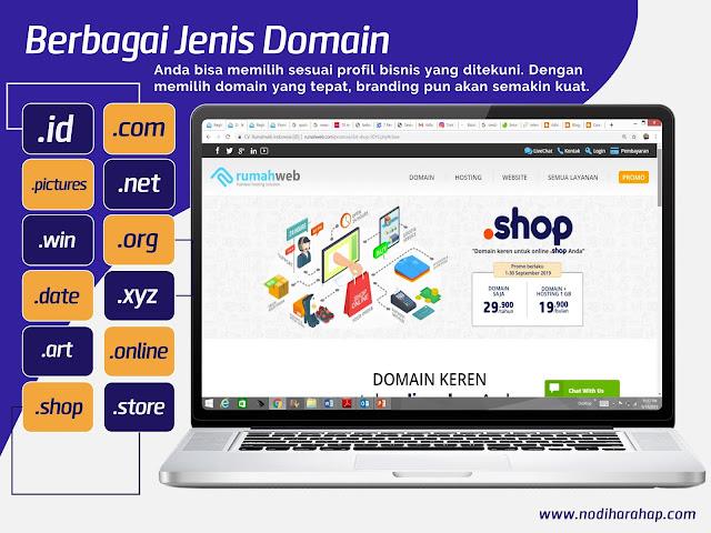 Domain perkuat branding
