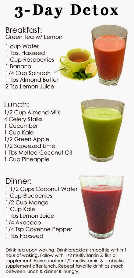hover_share weight loss - 3 day detox