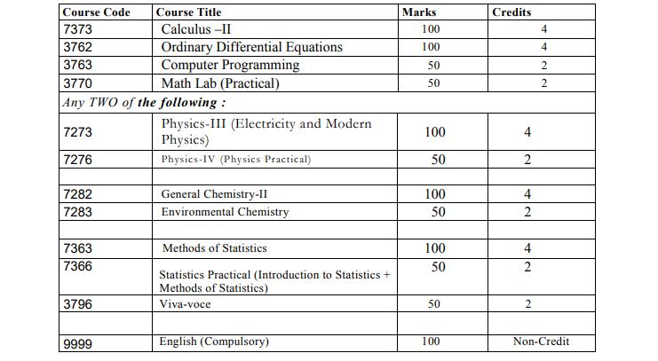 Mathematics Department Honours 2nd Year Book List