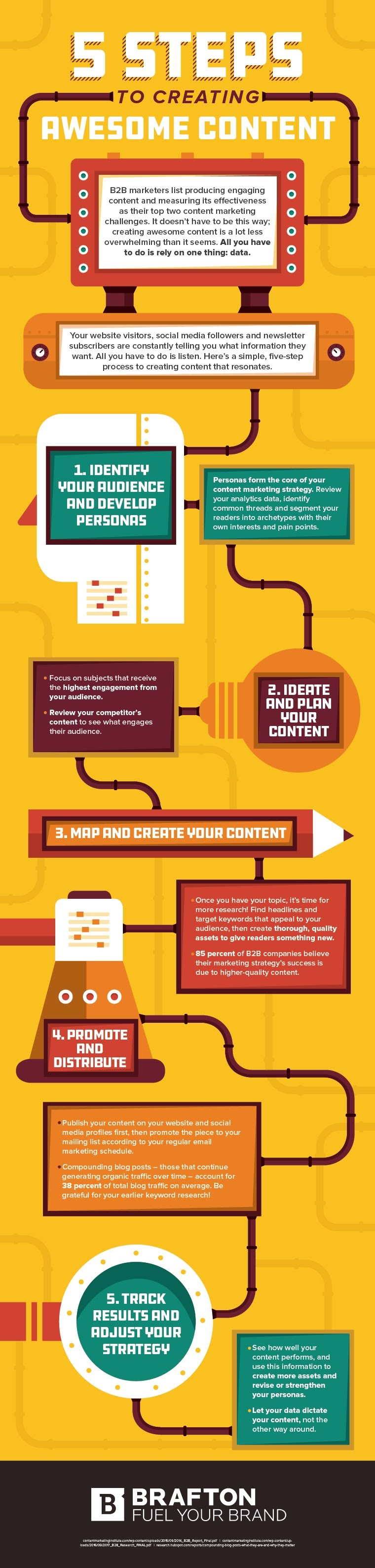 How to Create Awesome Content in 5 Easy Steps - #Infographic