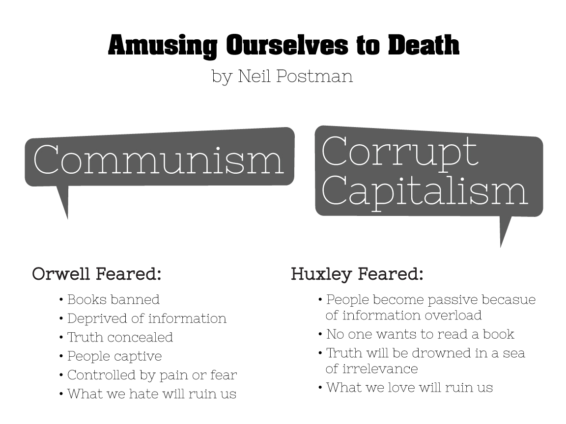 amusing ourselves to death by neil The ascendancy of television and now the internet has created unprecedented changes in the way we process and communicate information like other media, there are countless benefits to these outlets, but as neil postman first warned us over twenty years ago, there are also many dangers when the screen shapes public speech.