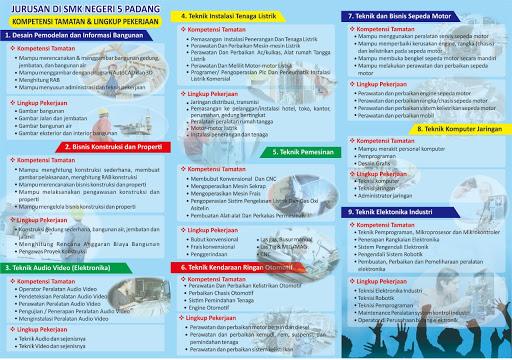 Bid Keahlian di SMKN 5 Padang