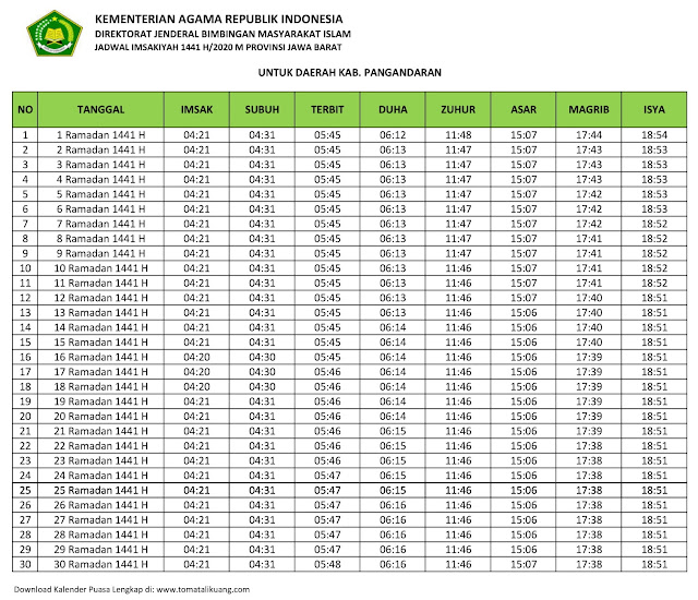 jadwal imsakiyah ramadhan buka puasa Kabupaten Pangandaran 2020 m 1441 h tomatalikuang.com