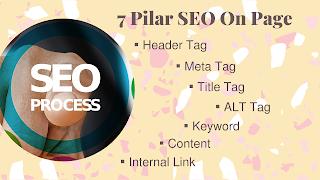 7 Pilar SEO on page