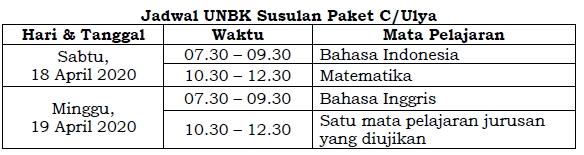 Jadwal UNBK PAKET C 2020 Susulan