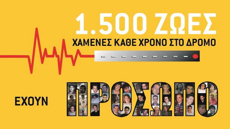 Αλεξανδρούπολη: Μνημόσυνο για τα θύματα τροχαίων δυστυχημάτων