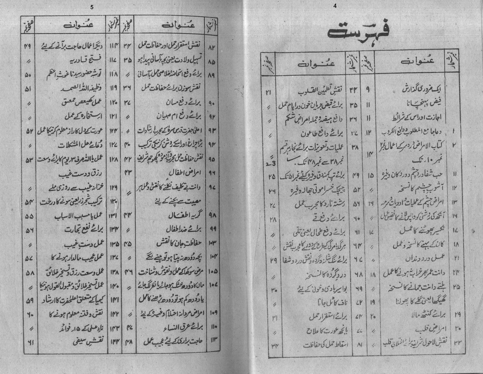 Shama shabistan e-raza urdu book free