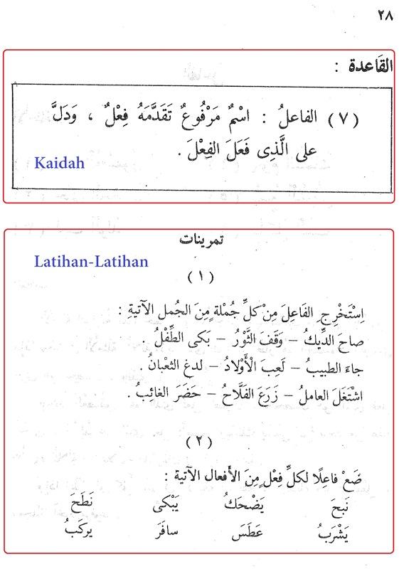 isi an nahwu al wadhih 2