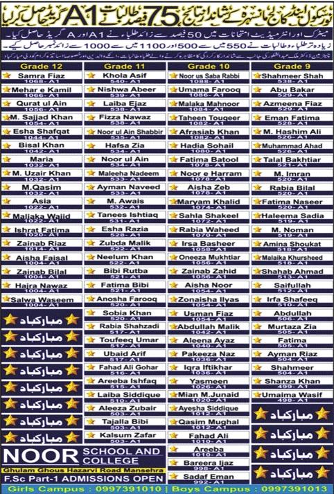 Noor School & College Mansehra Admissions