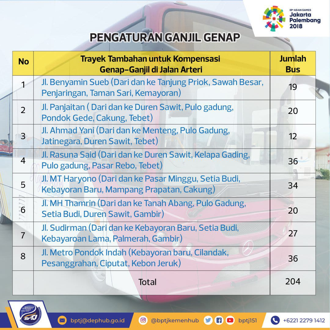 PENGATURAN GANJIL GENAP ASIAN GAMES 2018