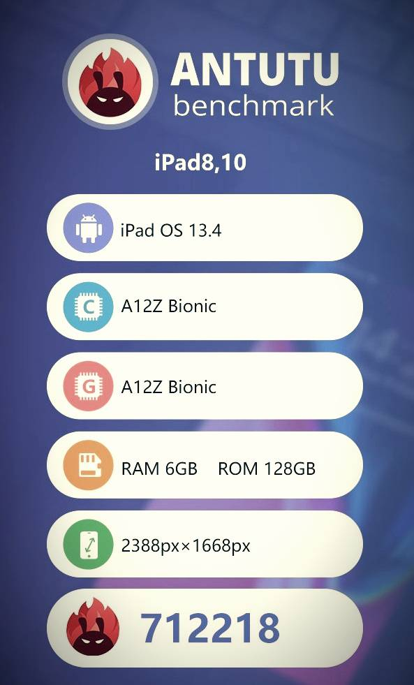 Apple iPad Pro 2020 running score exposure: A12Z performance is not much improved