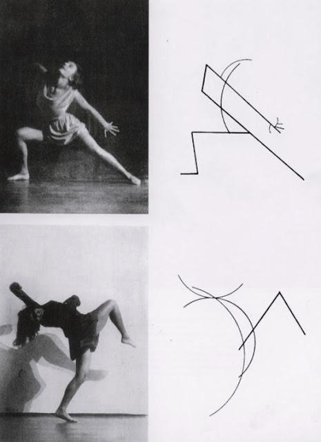 Imagem representando sigilos pictóricos, bastante utilizados na magia do caos, na imagem podemos ver desenhos representando movimentos corporais de dança.