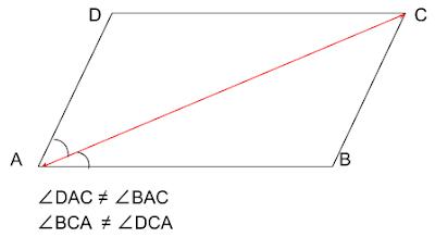 समांतर चतुर्भुज के गुणधर्म | Properties Of Parallelogram In Hindi 2
