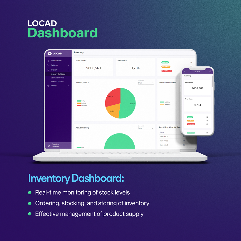 Locad powers eCommerce fulfillment in the Philippines with US$4.9 million in funding led by Sequoia Surge