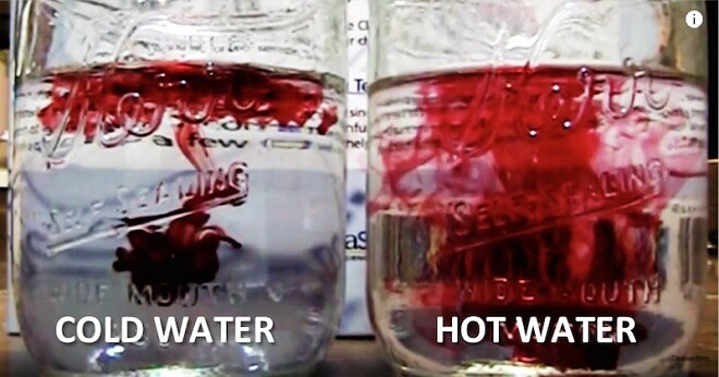 Image result for Cold Water Vs Warm Water: One of Them is Damaging to Your Health