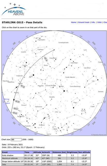 Heavens-Above predicted viewing in Orange County on Feb 19 (Source: Palmia Observatory)