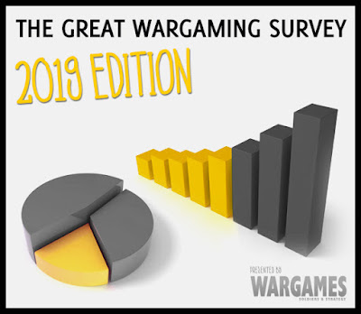 The Great Wargaming Survey 2019