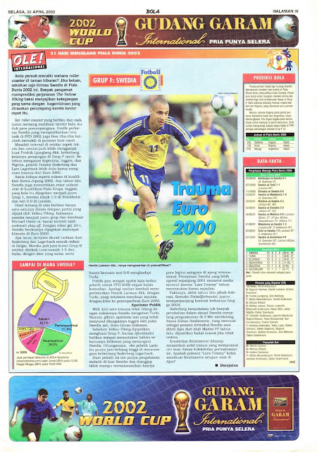 ROAD TO WORLD CUP 2002 SWEDEN TEAM PROFILE
