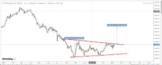 Kebangkitan saham BUMN tambang