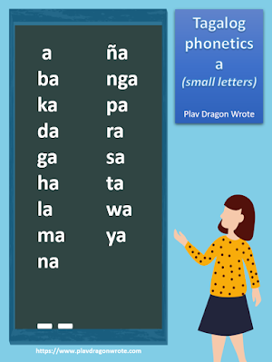 The Tagalog Phonetics in Small Letters - Effective Reading Guide for Kids