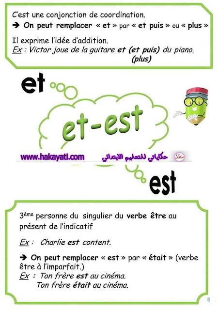 ملخصات مبسطة للفرنسية للمستوى السادس
