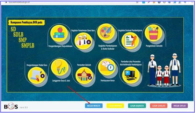 Cara Cek Pencairan Dana Bos APBN Tahap I, Tahap II, dan Tahap III Tahun 2020 Jenjang SD, SMP, SMA, dan SMK Tanpa Username Dan Password Operator