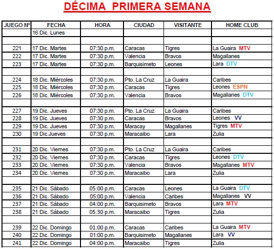 Calendario de LVBP con transmisiones televisivas semana 11
