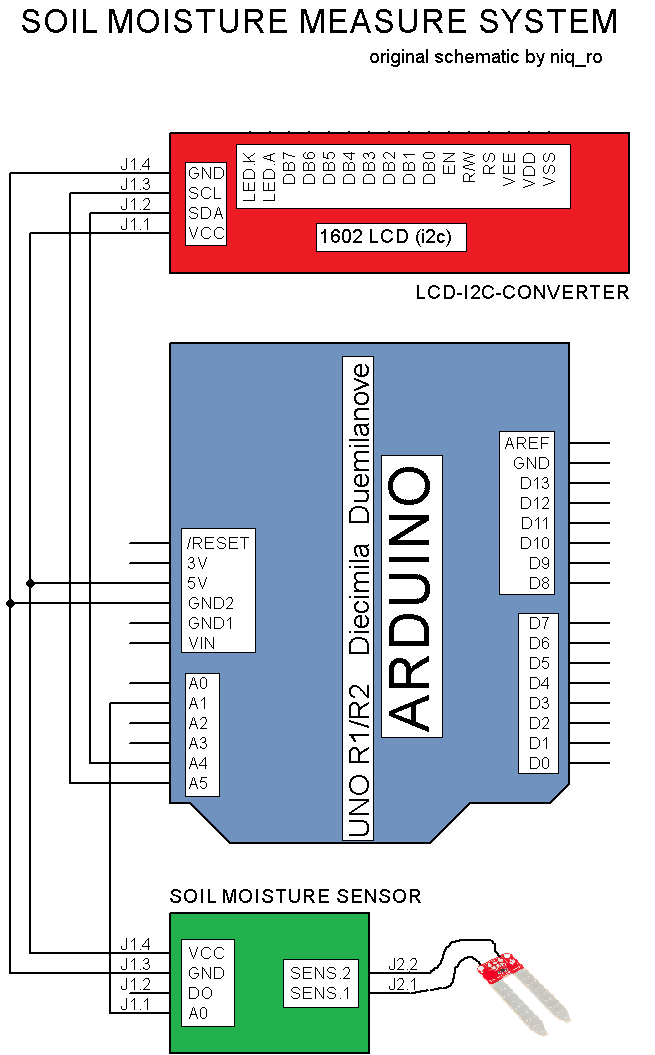 Arduino tehniq soil moisture humidity measure system for Soil as a system