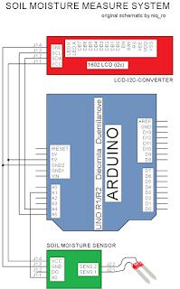 Introduction Wireless Gardening with Arduino