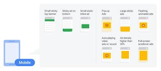 Iklan seluler web yang tidak disukai menurut Better Ad