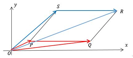 cara-menghitung-vektor-posisi