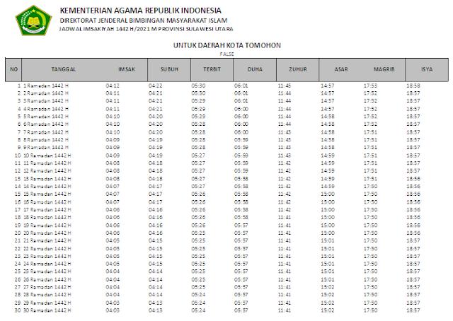 Jadwal Imsakiyah Ramadhan 1442 H Kota Tomohon, Provinsi Sulawesi Utara