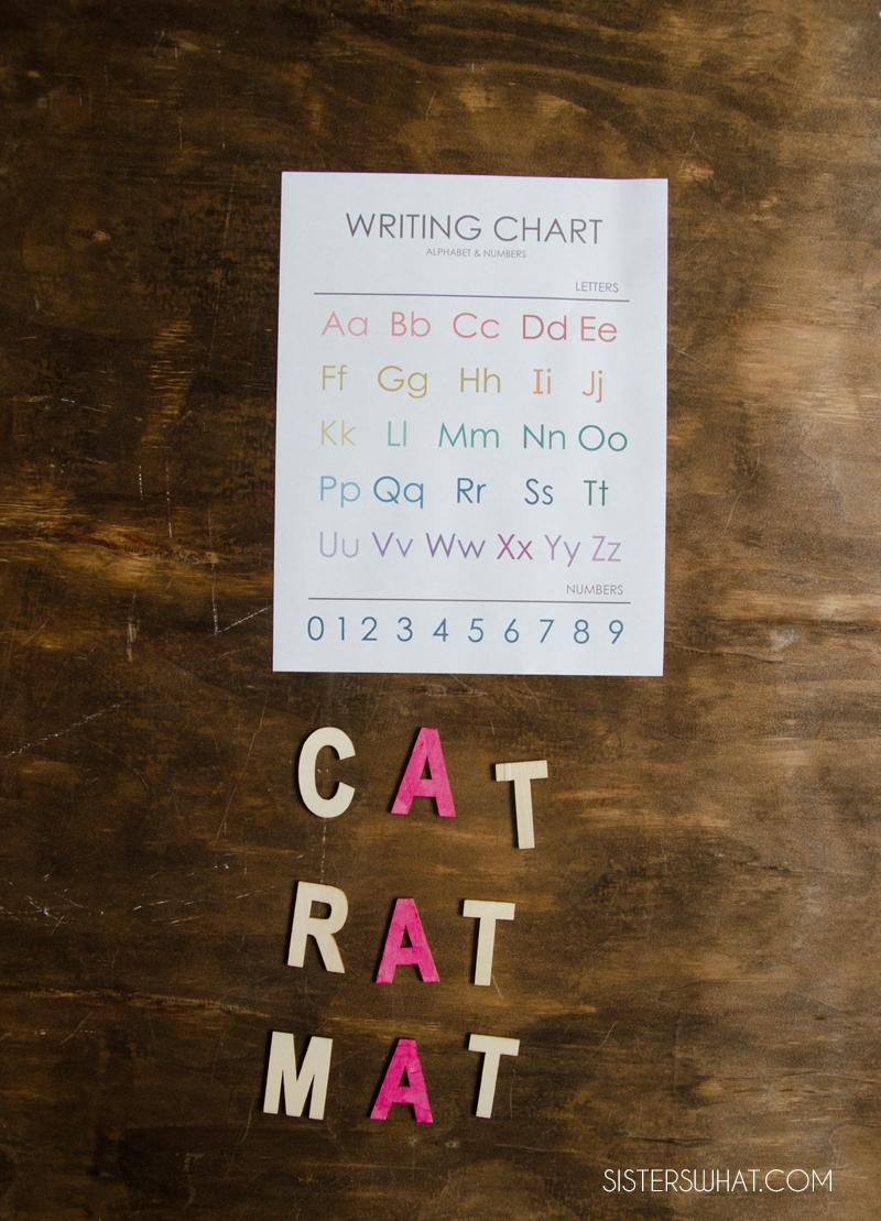 printable writing chart