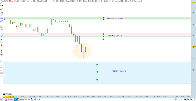 trading cac 40 31/07/20