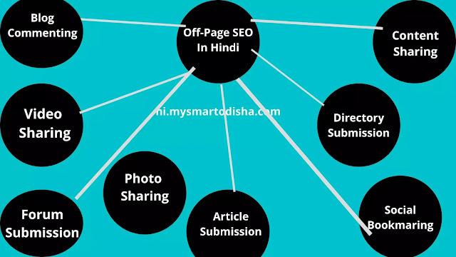 Off-page SEO Hindi | Off-page SEO Kaise Kare | What is off-page SEO in Hindi | Off-page SEO kya hai | Off-page SEO techniques in Hindi | Off-page SEO Benefits and importance Hindi.