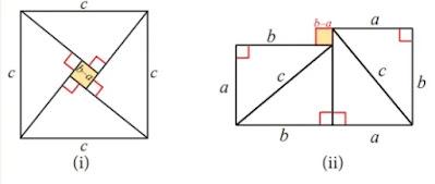 Kunci-Jawaban-Matematika-Ayo-Kita-Berlatih-6.1-Kelas-8
