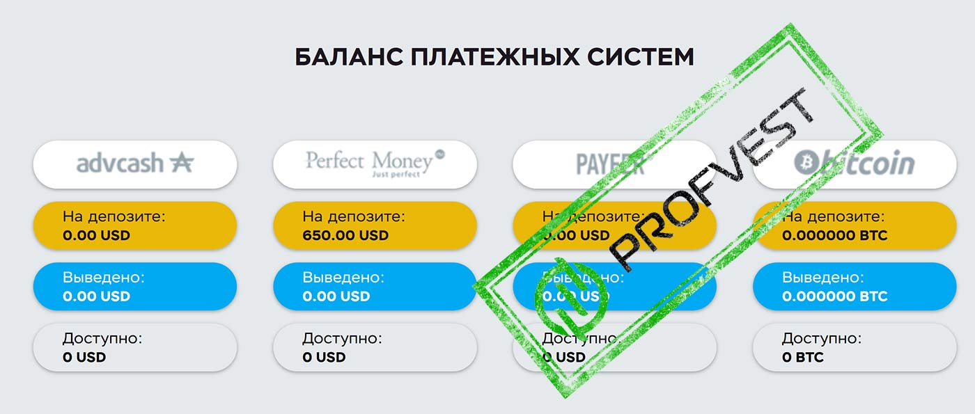 Депозит в Coin Valley
