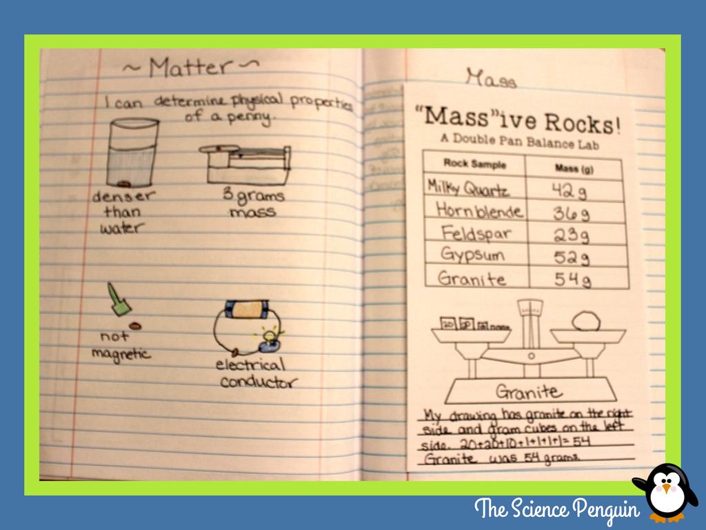 New Notebook Blog Series Properties Of Matter