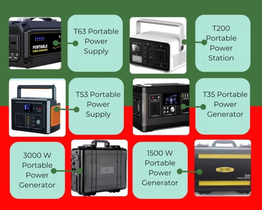 Memilih Generator Listrik untuk Perusahaan