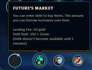futuresmarket.png