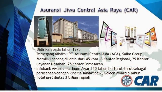 Sekilas PT. Asuransi Jiwa Central Asia Raya