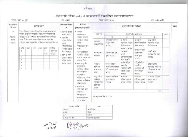 2022 HSC Assignment Food & Nutrition