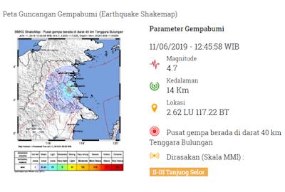 Gempa dirasakan pada 11 Juni 2019, jam 12:45:58 WIB, berskala magnitudo 4.7 dengan kedalaman 14 Km.    Pusat gempa berada di darat 40 km Tenggara Bulungan dan dirasakan di Tanjung Selor.