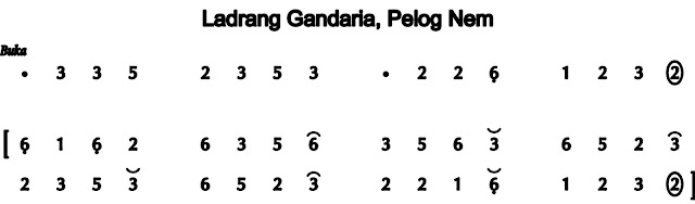 image: Ladrang Gandaria Pelog 6